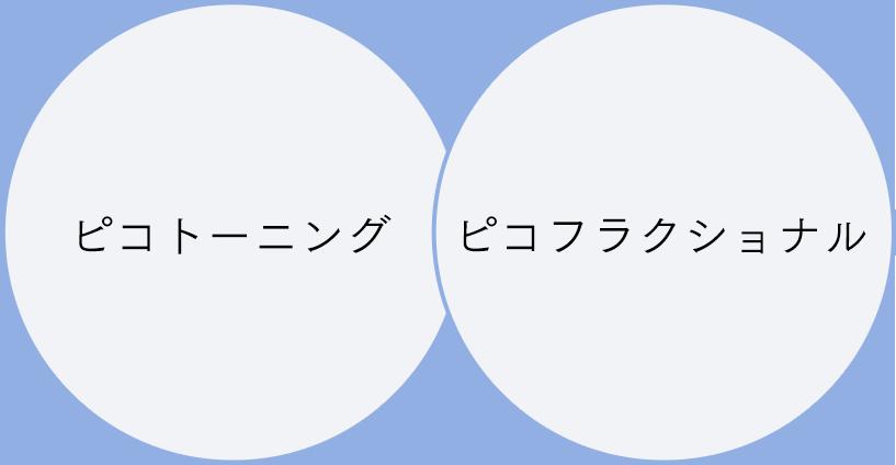 2種類の照射方法