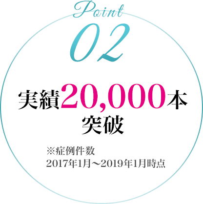 Point02 実績20,000本突破