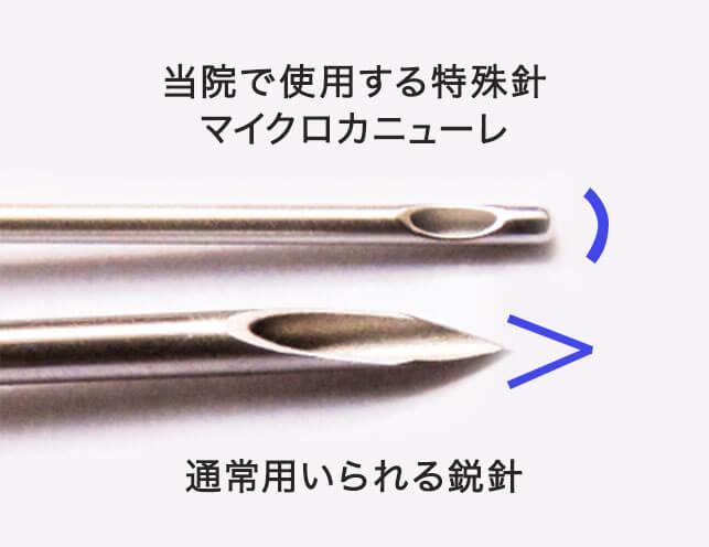 特殊針マイクロカニューレ