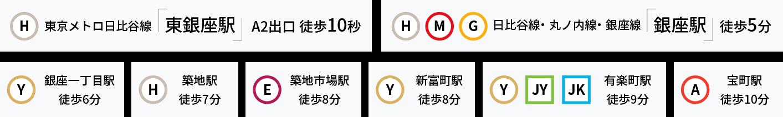 東京メトロ日比谷線 東銀座 徒歩10秒