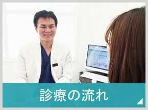 診療の流れ